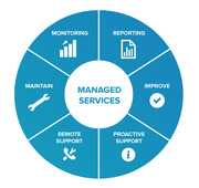 IT Managed Services and Consulting
